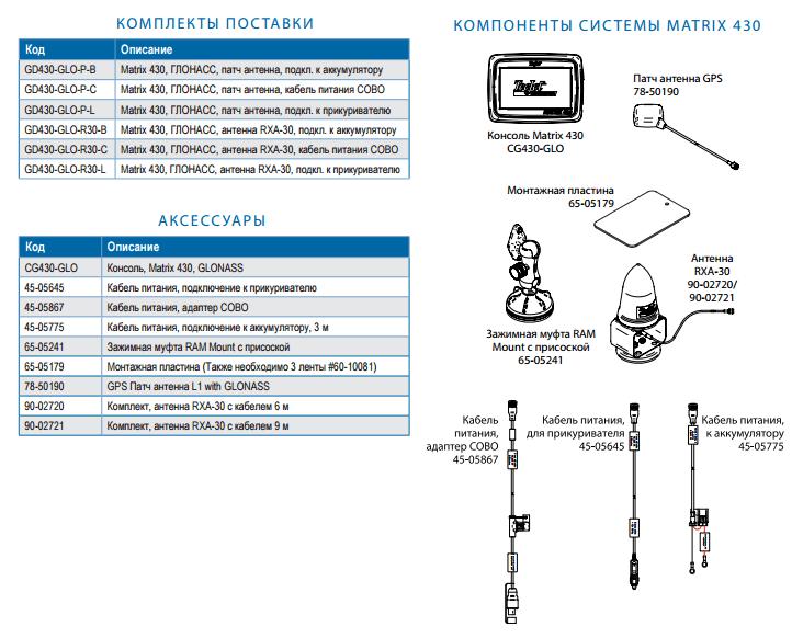 Спецификация Matrix-430