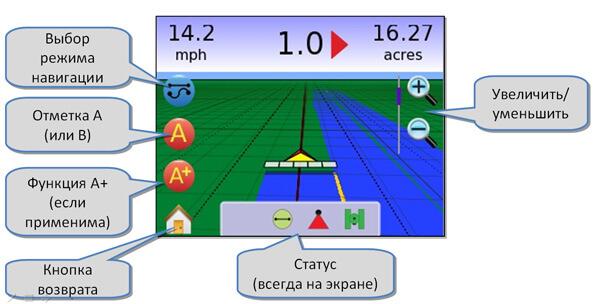 Комментарии к обозначениям экрана навигатора Matrix-570