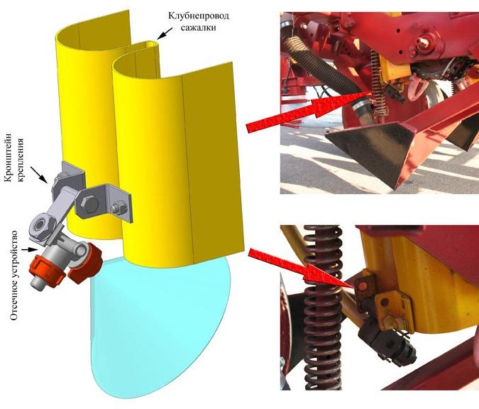 Крепление кронштейна корпуса распылителя к сошниковой группе картофелесажалки