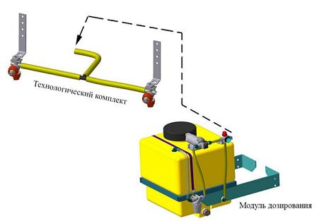 Оборудование для внесения консервантов для пресс-подборщиков Ремком